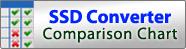 logo charte de comparaison des adaptateurs de SSD icydock