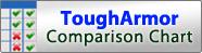 logo charte de comparaison ToughArmor