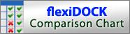 logo charte de comparaison flexiDOCK