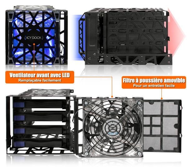 Photo du ventilateur à LED du mb074sp-b et de son filtre anti-poussière amovible