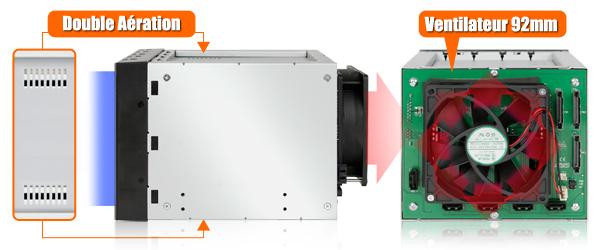photo du ventilateur 92mm et des fentes d'aération du mb155sp-b