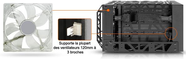 photo du ventilateur 120mm du mb174u3s-4sb et de son connecteur 3 pin