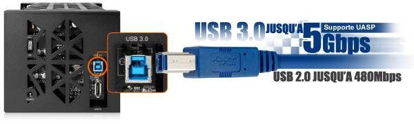 photo du port USB 3.0 du mb174u3s-4sb