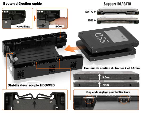 Photo des différentes fonctionnalités du mb290sp-b