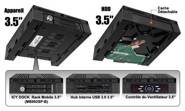 photo du mb322sp-b et de ses différentes caractéristiques : cache détachable, contrôle du ventilateur, hub interne USB 3.0...