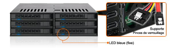 Photo des ports du MB326SP-B qui supportent les loquets de verrouillage