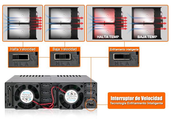 Zoom sobre el ventilador de 3 modos del MB326SP-B