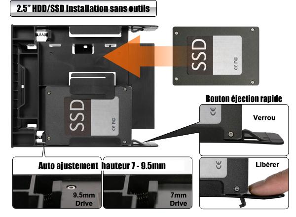 photo du bouton d'éjection rapide d'un SSD dans un mb343sp