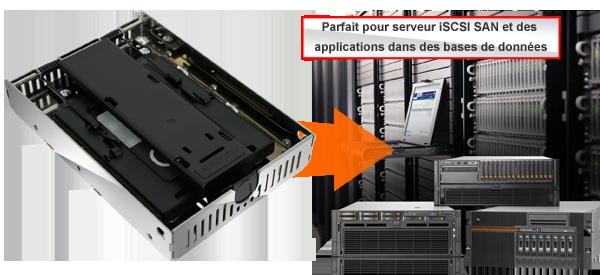 photo du mb382ip-3b dans différents appareils (serveur iSCSI SAN et serveur de bases de données
