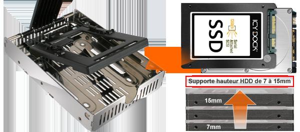 photo des différentes tailles de SSD compatibles avec le mb382ip-3b