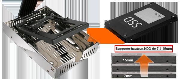 photo des différentes tailles de SSD compatibles avec le mb382sp-3b