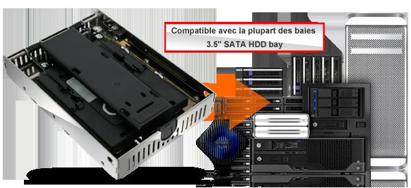 photo du mb382sp-b dans différents systèmes compatibles (baies SATA HDD 3.5 pouces)