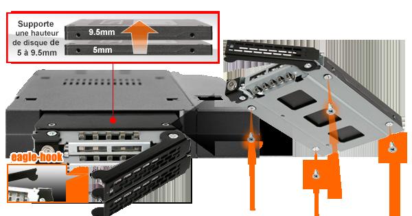 Photo des différentes tailles de disque supportées par le MB411SKO-B (5mm à 9.5mm)