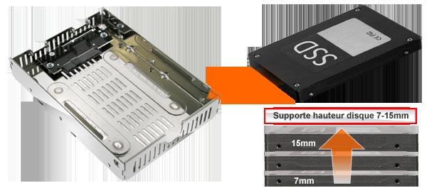photo des différentes hauteurs de ssd compatibles avec le mb482sp-3b