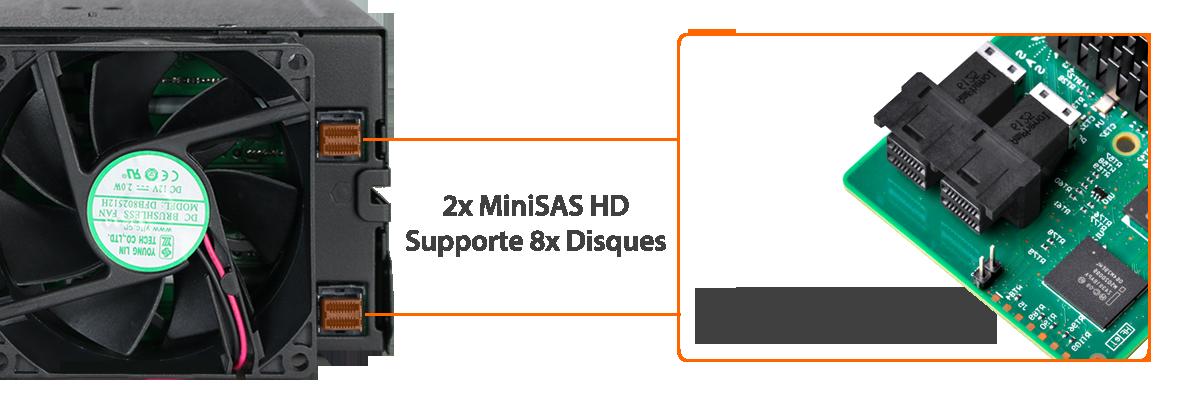 Photo montrant l'utilisation de 2x MiniSAS HD pouvant supporter jusqu'à 8 disques