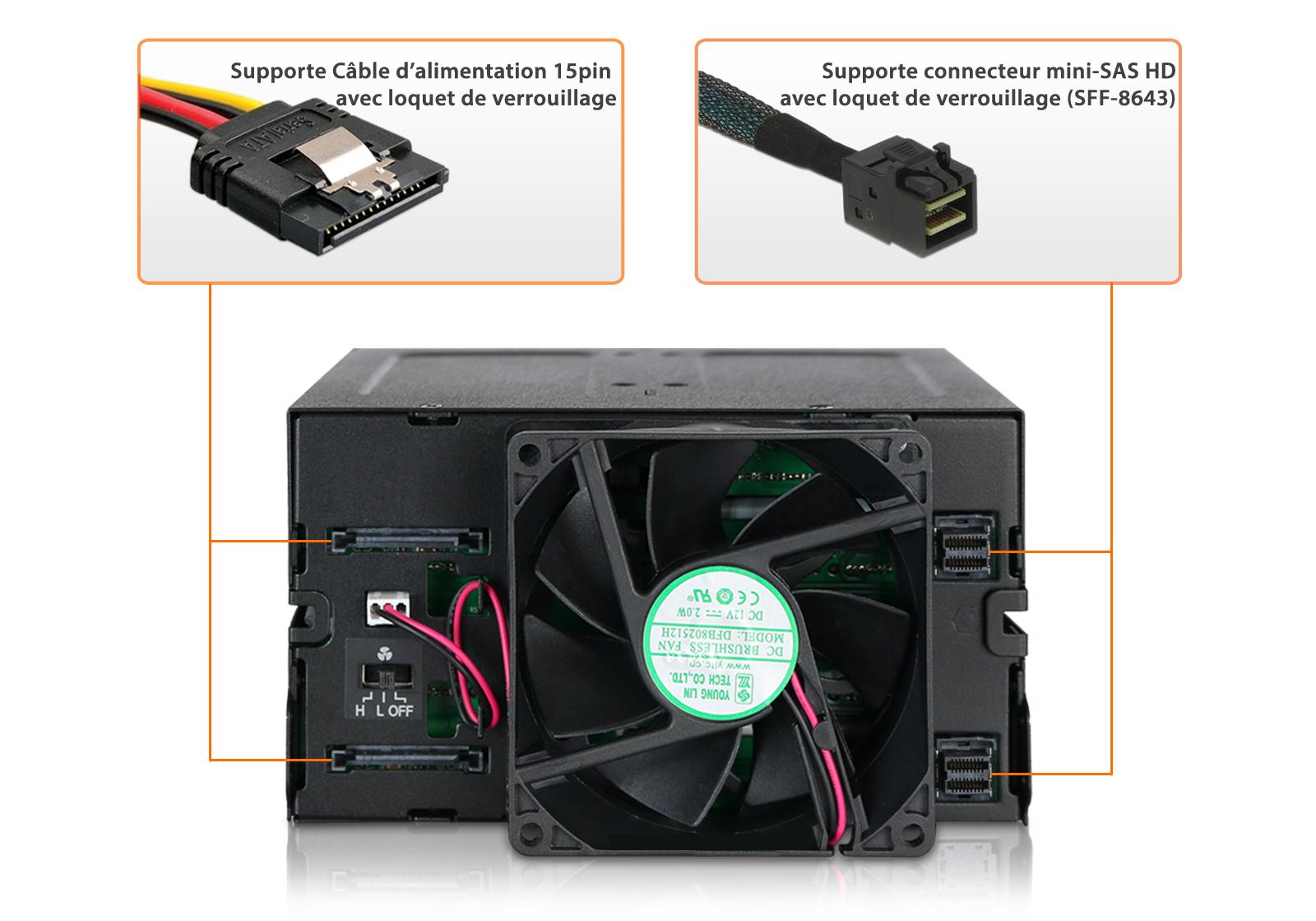 Photode la prise en charge des Mini-SAS HD et câble d'alimentation SATA avec vérrouillage à loquet