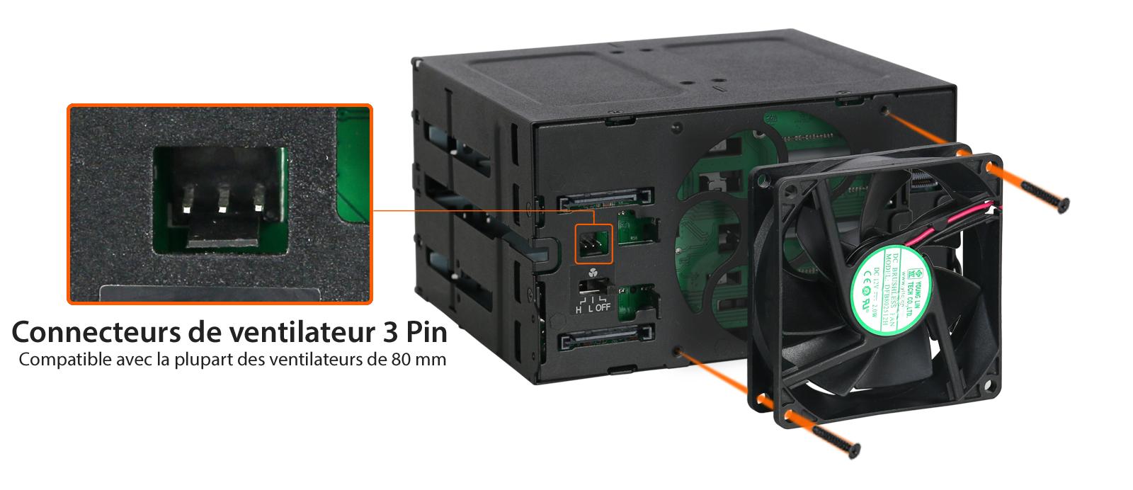 Photo des connecteurs pour ventilateurs