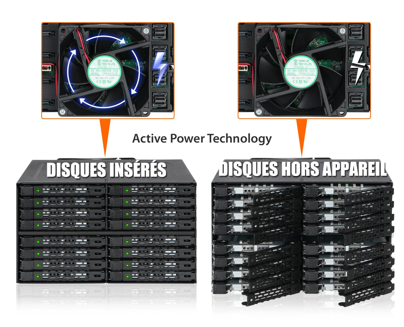 Zoom sur la technologie Active Power du MB516SP-B : le ventilateur est allumé lorsque des disques sont intésérés et éteint lorsqu'aucun disque n'est inséré