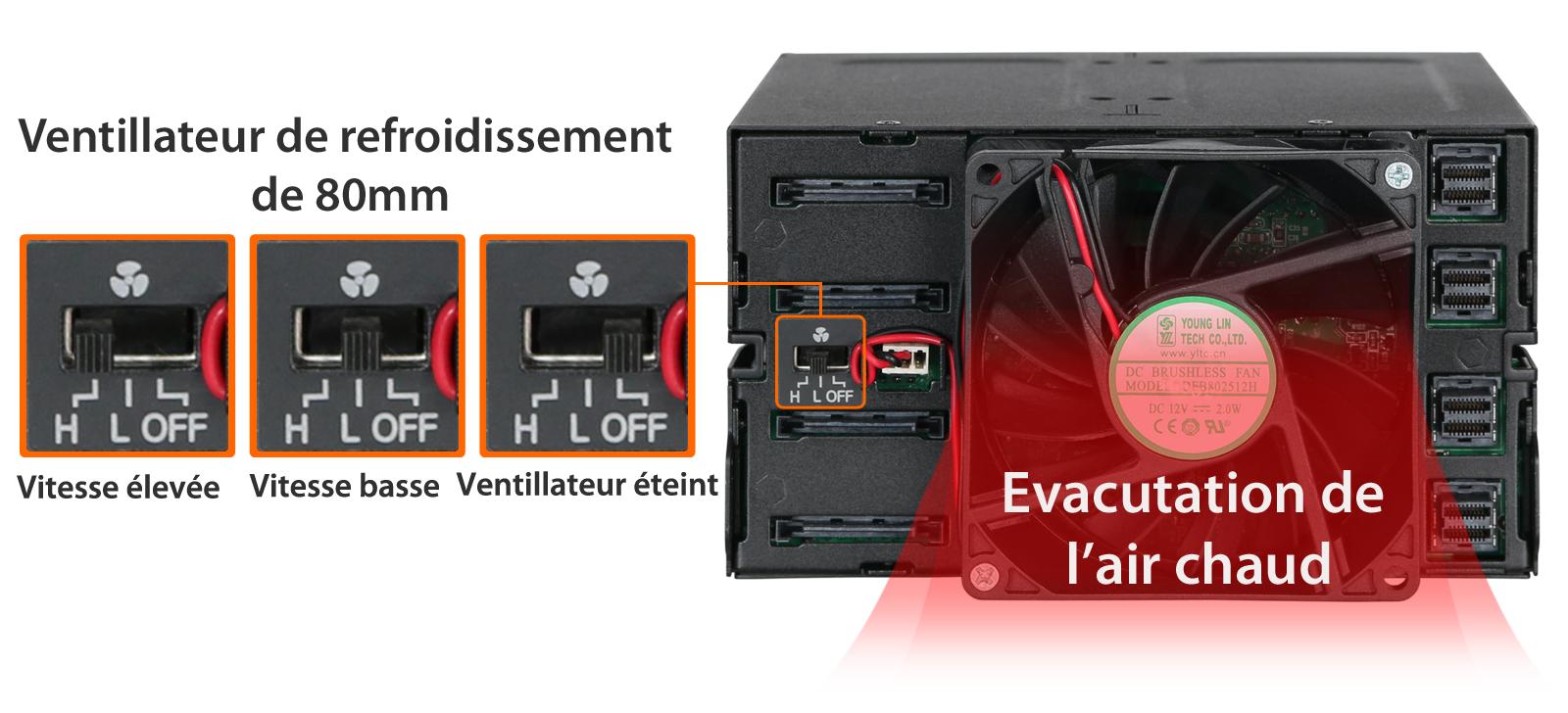 Photo du ventilateur de refroidissement du MB516SP-B et de ses 3 modes (vitesse élevée / vitesse basse / ventilateur éteint)