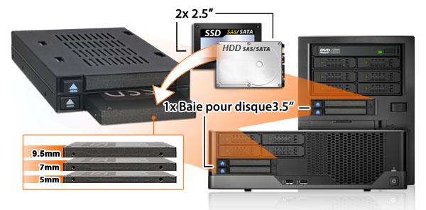 Photo du MB522SP-B, des différentes tailles de disque compatibles (5mm, 7mm, 9.5mm) et d'une baie de disque 3.5 pouces