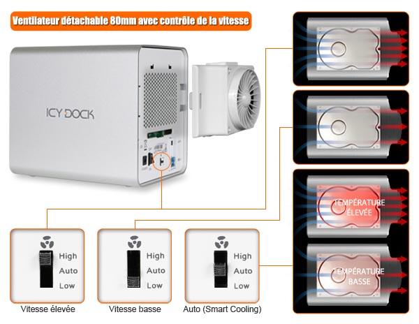 Photo du ventilateur de refroidissement détachable 80mm avec contrôle de la vitesse (bas / élevée / automatique) du MB561U3S-4S R1