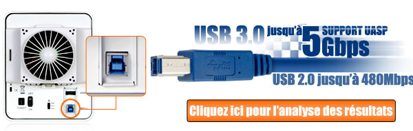 Photo du port USB 3.0 du MB561U3S-4S R1