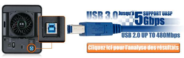Zoom sur le port USB 3.0 du MB561U3S-4SB R