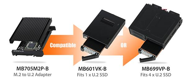 Photo de 3 convertisseurs SSD M.2 à U.2 : mb705M2p-b, mb601vk-b, mb699vp-b