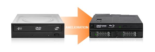 Photo passage d'un lecteur de disque standard à une baie de disque double SSD/HDD