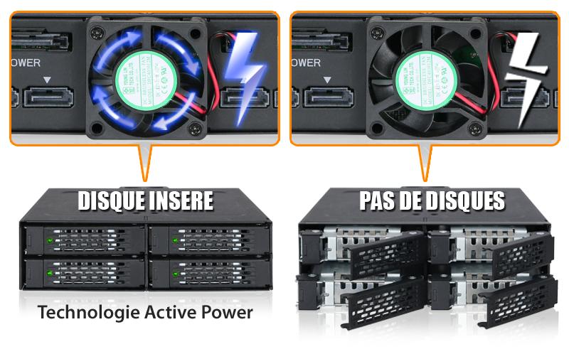 Démonstration du système Active Power du MB607SP-B avec démonstration : à gauche le ventilateur actif car des disques sont insérés, à droite le ventilateur éteint car aucun disque n'est dans l'appareil