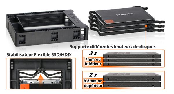 Photo du stabilisateur flexible de SSD/HDD et des différentes tailes de disque supportées par le MB610SP