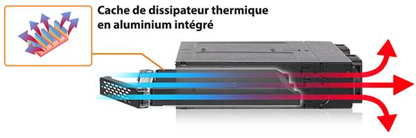 cache disipateur de chaleur intégré dans le MB720M2K-B