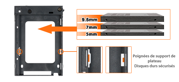 photo des différents types de disque acceptés par le MB742Sp-B : 5mm, 7mm, 9.5mm