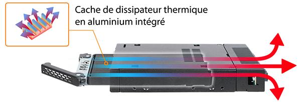 Cache dissipateur de chaleur du MB833M2K-B