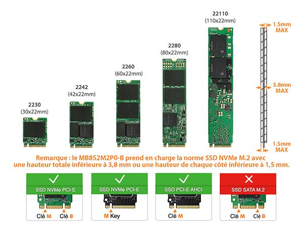 Photo des dimensions M.2 NVMe SSD prisent en charge par le MB852M2PO-B