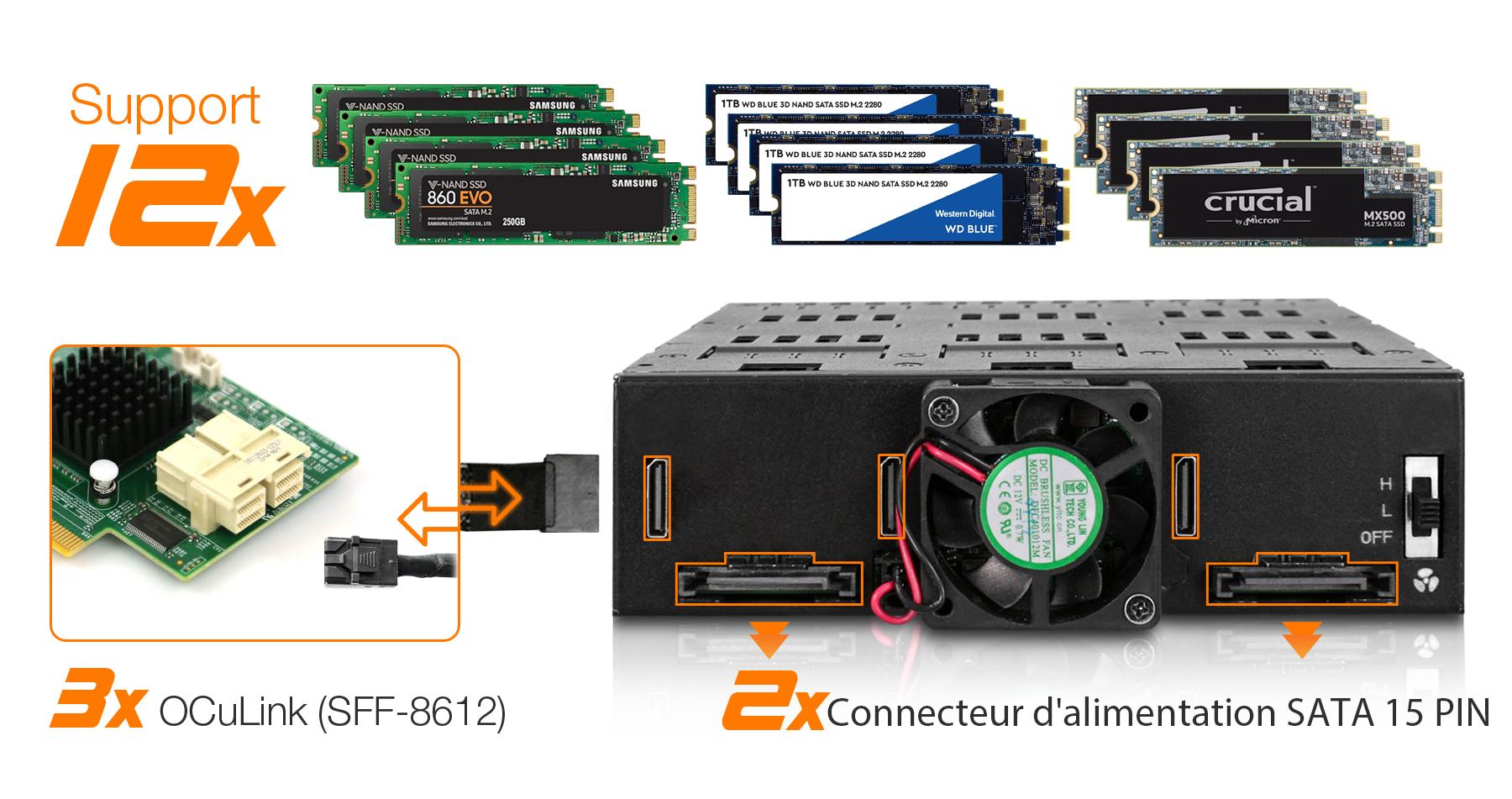 Photo montrant la capacité de support et les différents connecteurs du MB872MP-B