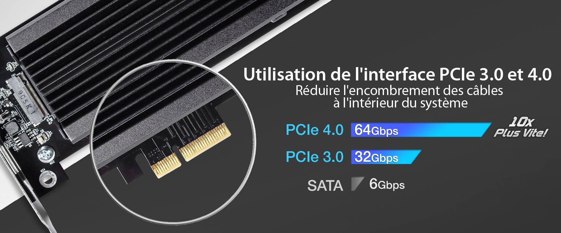 Photo de l'interface PCIe 4.0 qui permet de réduire l'encombrement des cables
