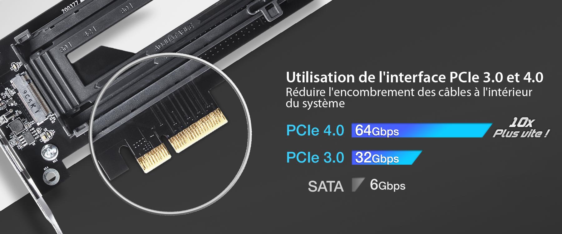Photo de l'interface PCIe 3.0 qui permet de réduire l'encombrement des cables