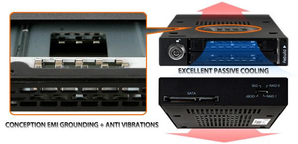 Photo du mb992skr-b et zoom sur son refroidissement passif & système anti-vibration