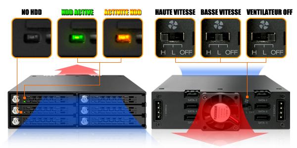 Illustration des différents statuts LED en fonction de l'activité des disques insérés dans le MB996SK-6SB