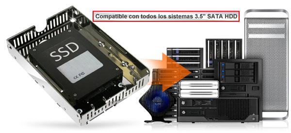 foto del mb482sp-3b junto a los diferentes sistemas SATA de 3,5 pulgadas para discos duros compatibles
