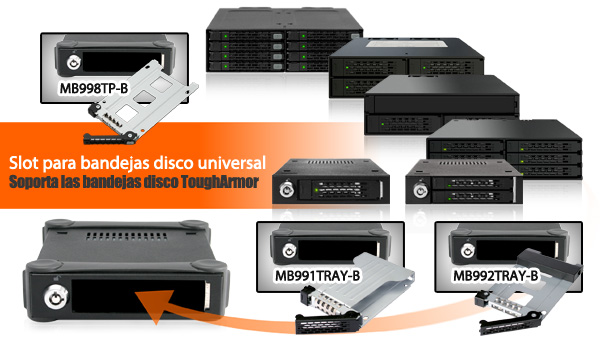 foto de los diferentes modelos de ToughArmor compatibles con el mb991u3-1sb