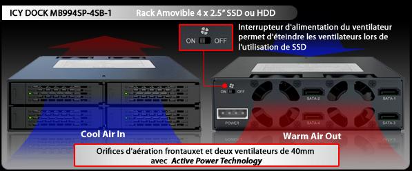 photo des fentes d'aération et de l'interupteur on/off du ventilateur du mb994sp-4sb-1
