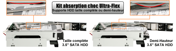 Photo du kit d'absorption de chocs Ultra-flex du mb171sp-b